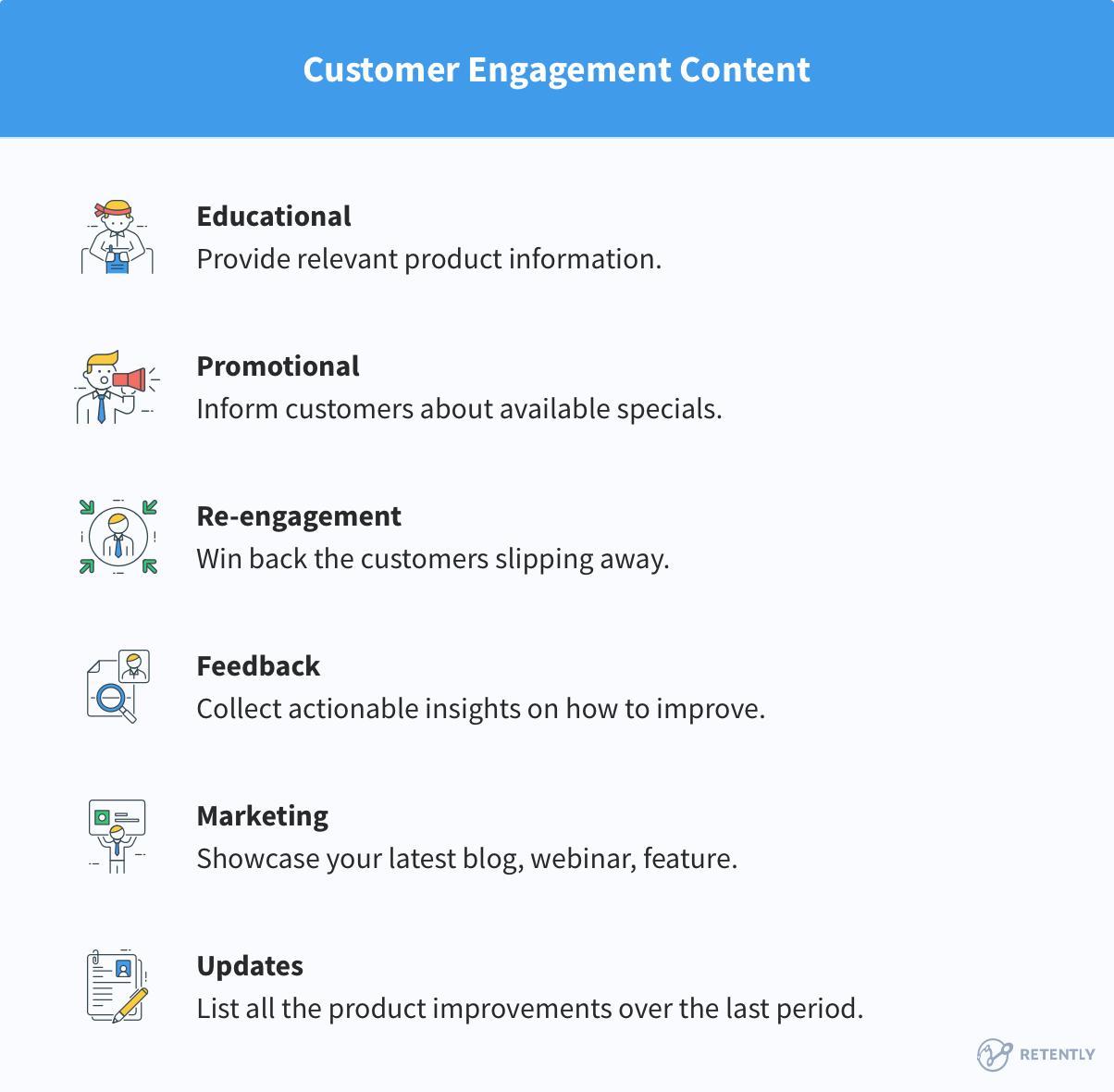 customer engagement content